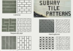 Top 7 Best Pattern Ideas for Subway Tiles